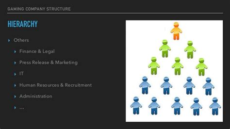 game design hierarchy a gaming company structure