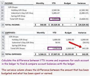 Alfa Img Showing Gt Simple Treasurer S Report Template