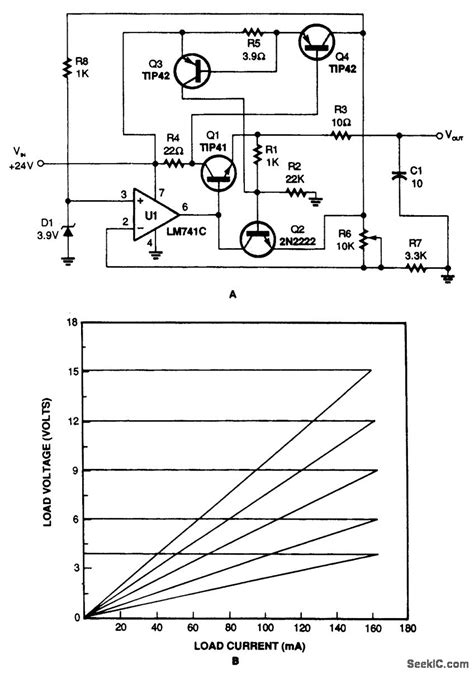 resistors in analog circuits variable resistor regulating current 28 images variable voltage regulator with current