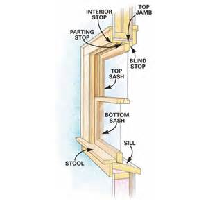 Parts Of A Window Sill How To Install A New Vinyl Window