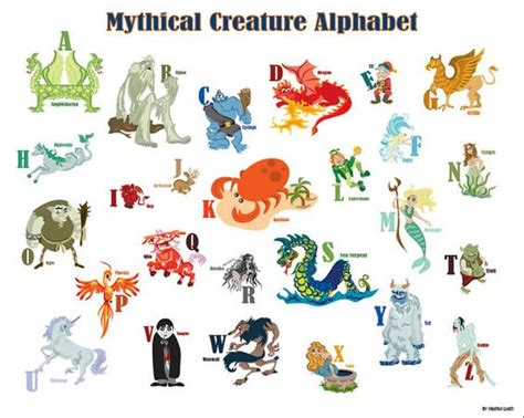 mythical monsters names printable mythical creature alphabet poster sparrow