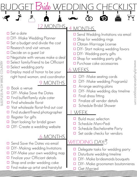 backyard wedding checklist sleepless in diy bride country budget bride wedding