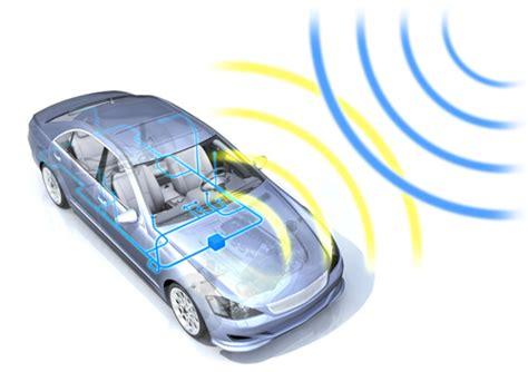 Insurance OK  Telematics Car Insurance