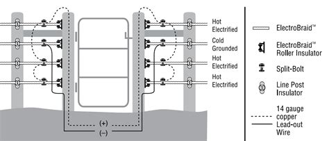 4 way trailer electric ke controller wiring diagram for