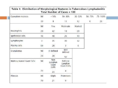 pattern analysis of inflammatory skin diseases pattern of inflammatory diseases in lymph node biopsy