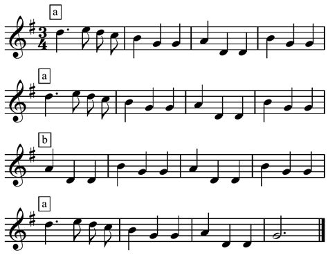 repetition music wikipedia opinions on repetition music