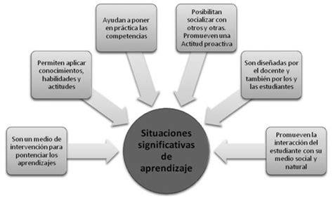 Diseño Curricular Dominicano Nivel Medio Dise 241 O Curricular Nivel Primario Monografias