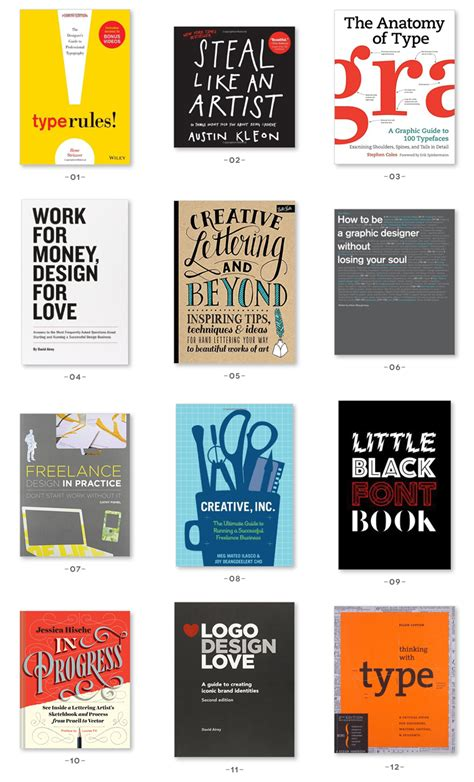 best books on design graphic design books a gift guide for the creatives
