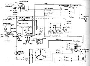 Let S See Some Chopped Wiring Diagrams Page 3