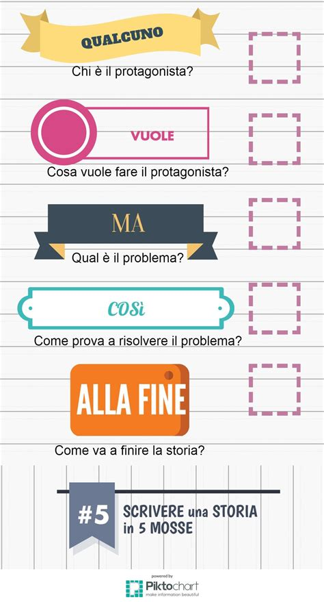 Christine Dessay by Pin By Facchini On Italiano Italian Language Language And School