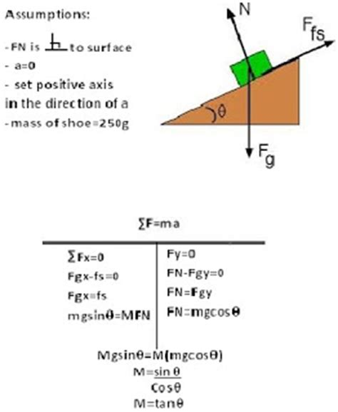 Incline Physics by Physics 101 Inclines And Pulleys And Trains Oh My Plus