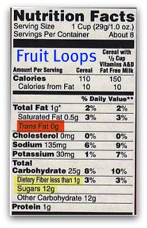 fruit loops nutrition fruit loops nutrition label nutrition ftempo