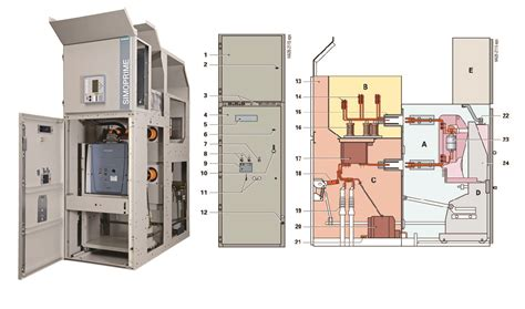 Safety Door Design mca comes of age with simoprime medium voltage switchgear