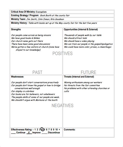 50 Swot Analysis Template Free Word Excel Pdf Ppt Format Download Free Premium Templates Church Needs Assessment Template