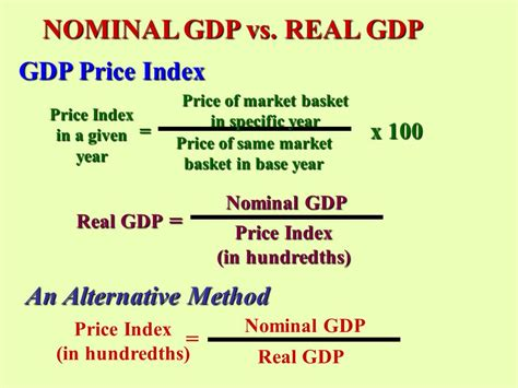 nominal vs real gdp nominal gdp and real relationship to stock