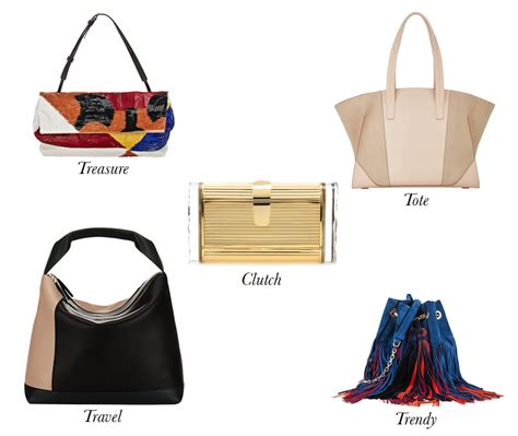 Bag Snob Pop Quiz The Bag Snob A Selective Editorial On Designer Handbags Authentic Designer Purses And Leather Bags 2 by Essential Questions To Ask When Buying A Bag Fashion And