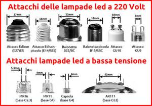 led le mit dämmerungsschalter new ladine e tubi a led guida all acquisto the digeon