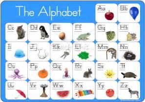 alphabet charts guidelines printable alphabet grammar
