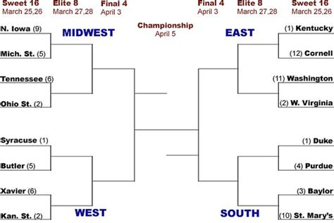 march madness 2010 standings full sweet 16 bracket ncaa