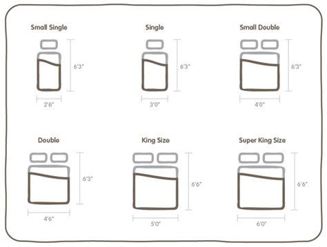dimensions of bed sizes king size bed dimensions metric bed dimensions bed size