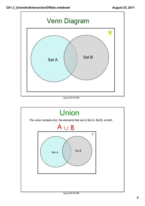 venn diagram union and intersection ch1 3 union and intersection of sets