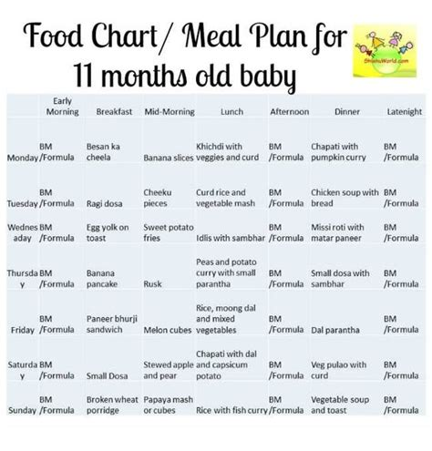a narrative of a nine months residence in new zealand in 1827 books food chart meal plan for 11 months baby shishuworld