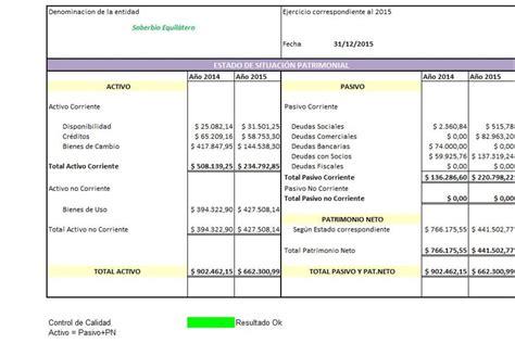 como hacer un reporte financiero de la iglesia planilla de excel para estado de situaci 243 n patrimonial