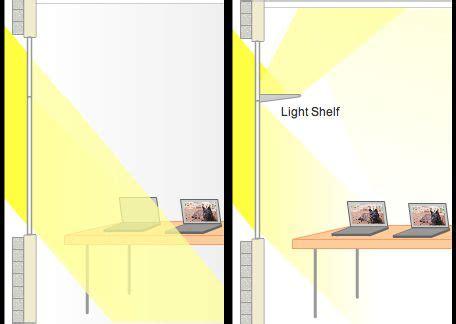 how do you get light into a loft treehugger