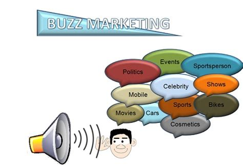 Buzz Marketing what is buzz marketing definition and meaning business