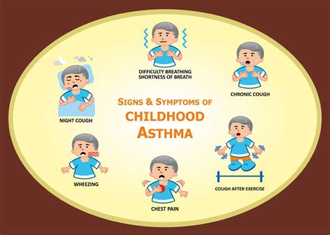 asthma aid children dr ankit parakh india s leading pediatric pulmonologist