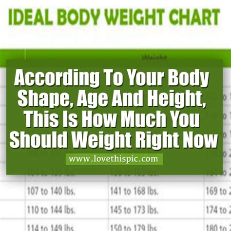 your ideal weight according to your height all healthy news weight according to height and age however we need to