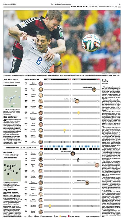 plain dealer sports section best of sports design 2014 live game cover story the