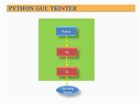 python programming xi string manipulation and regular python programming xiii gui programming