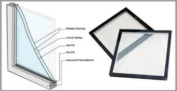 types of curtains pdf types of curtain wall details curtain menzilperde net