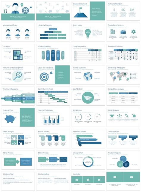 how to a powerpoint template best 25 business plan presentation ideas on