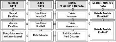 jasa pembuatan disertasi disertasi hukum 0852258877 kumpulan proposal metode kuantitatif share the knownledge