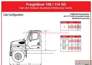 wiring diagrams for freightliner get free image about wiring diagram