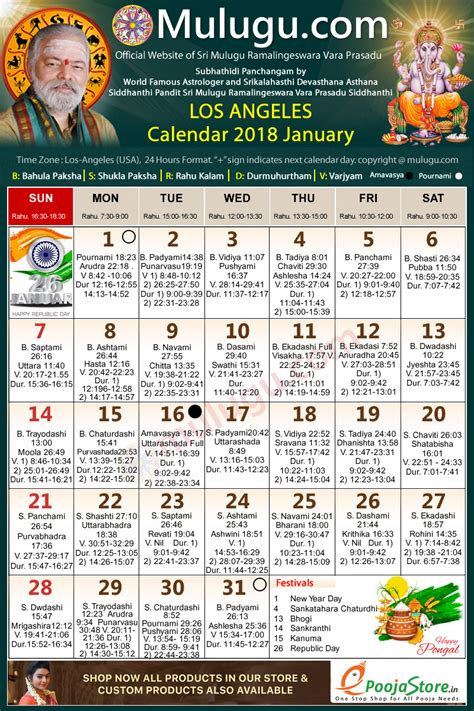 los angeles telugu calendar  january mulugu