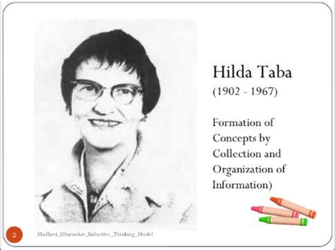 Diseño Curricular Hilda Taba Pdf History Of Curriculum Timeline Timetoast Timelines