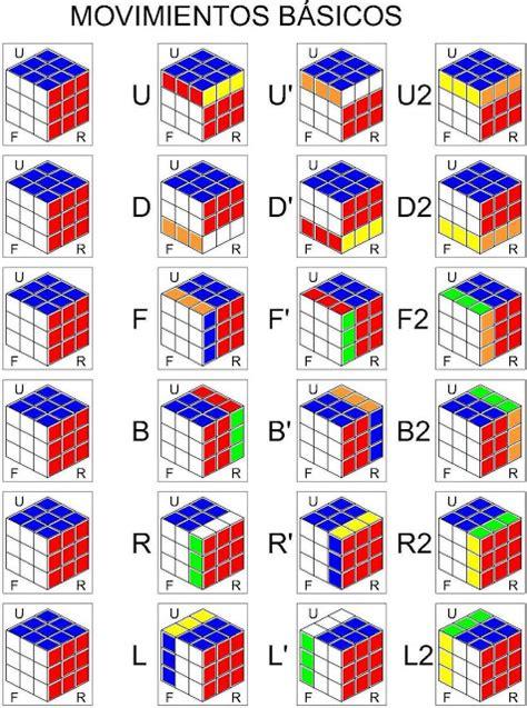 tutorial para armar cubo rubik 3x3 coscorr 243 n de raz 243 n m 233 todo fridrich para cubo de rubik 3x3
