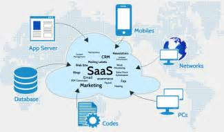 7 reasons why you need a saas business model it rocks