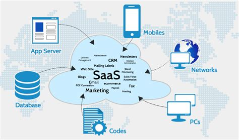 Award Letter Saas Related Keywords Suggestions For Saas