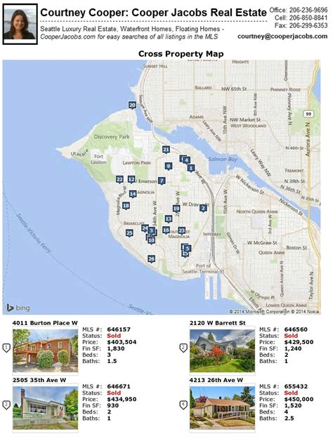seattle map magnolia magnolia real estate market in seattle catching up with