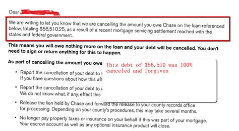 Credit Dispute Letter For Student Loans How Negotiate Your Mortgage And Student Loan Debt Debt Reductions And Forgivness Bay Area