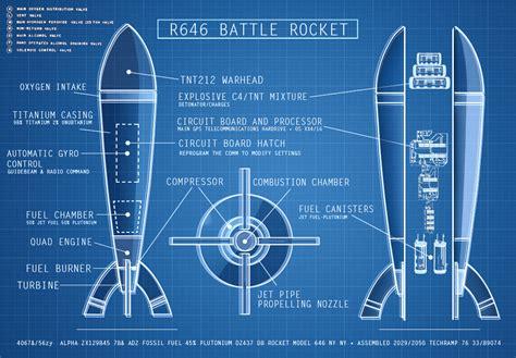 Online Blueprints | tiny spaceman media