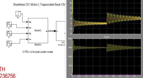 dynamic mathematical modeling of brushless dc motor