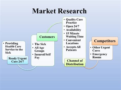 home health marketing plan non medical home care marketing plan home photo style