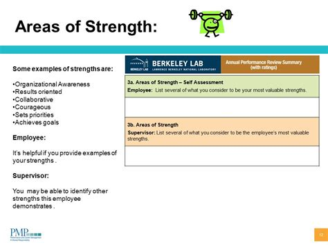 Areas Of Strength Exles Resume by Areas Of Improvement Areas Of Strength