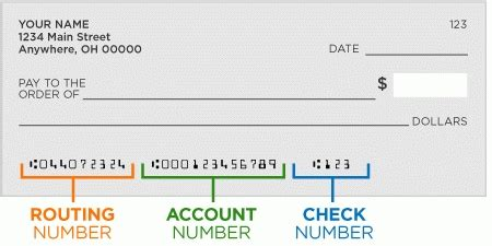How To Search Numbers Checking Account Routing Number Donttouchthespikes