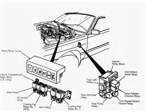 1990 ford probe location of fuel relay